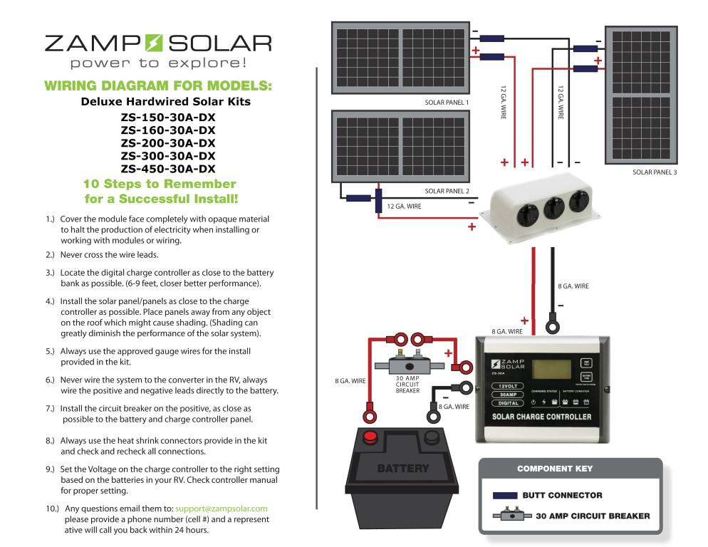 Zamp Solar Zs 450 30a Dx 450 Watt 30 Amp Deluxe Rv Kit
