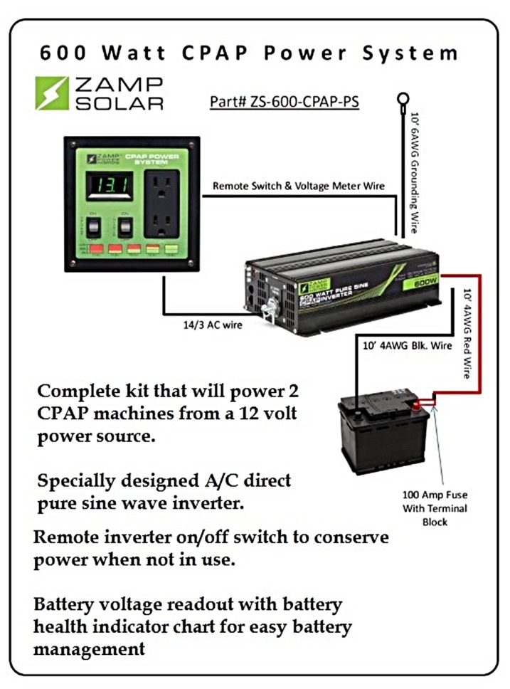 Zamp Solar Zs 600 Cpap Ps 600 Watt Cpap Station