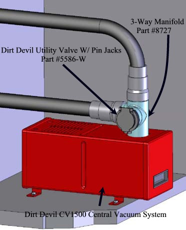 Dirt Devil 5586 W Utility Valve With Pin Jacks