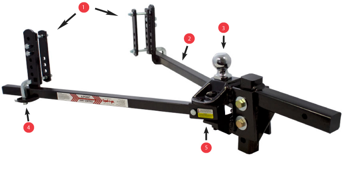 Sway Control Hitch