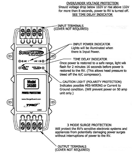 Surge Guard 34560 004 Permanent Rv Surge Protector 50 Amp