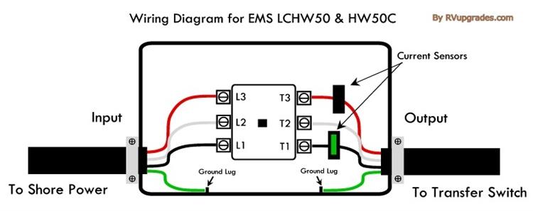 progressive industries ems lchw50c hardwired 50 amp rv surge protector