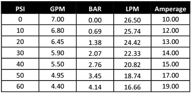 Star Lights Revolution Load Resistor: Motorcycle Led Load Equalizer Wiring Diagram At Eklablog.co