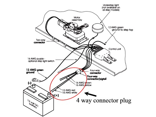 electric step wiring diagram wiring diagram Trailer Connector Schematic kwikee 369243 4 way plug with packard connectorkwikee electric step 4 way connector
