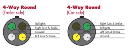 4 way round trailer plug wiring diagram wiring diagram and hernes 4 wire trailer wiring diagram diagrams