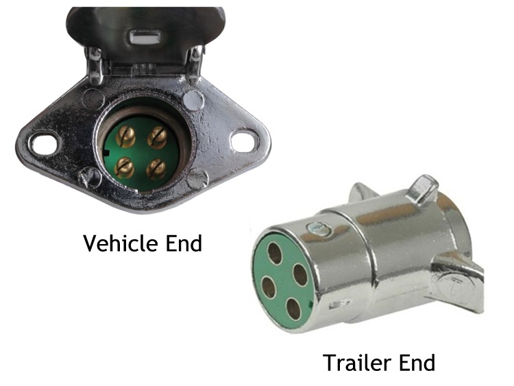 Connectors For Your Trailer Wiring