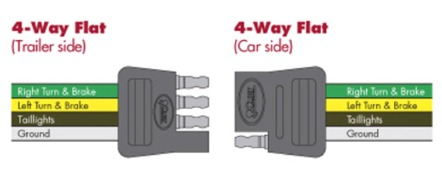 Flat 4 Way Trailer Plug Wiring Diagram Wrangler Speaker Wiring Diagram Wiring Diagram Schematics