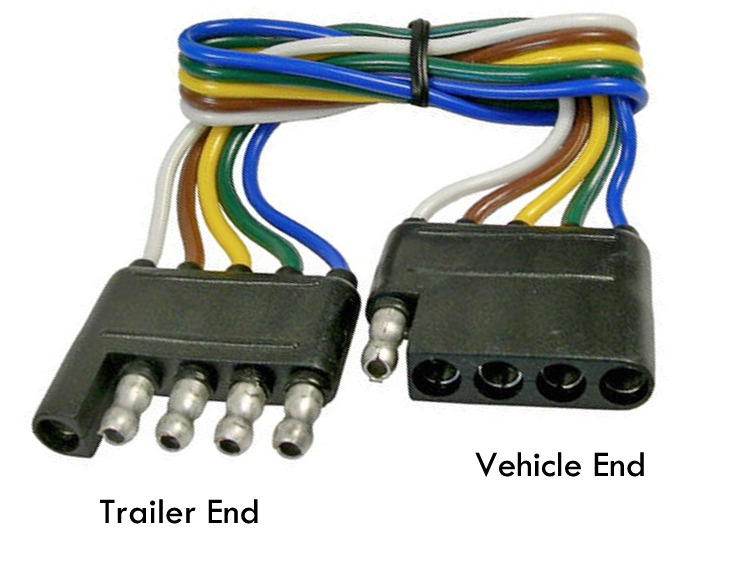5 way flat trailer wiring choosing the right connectors for your trailer wiring Classic Car Wiring Harness at mifinder.co