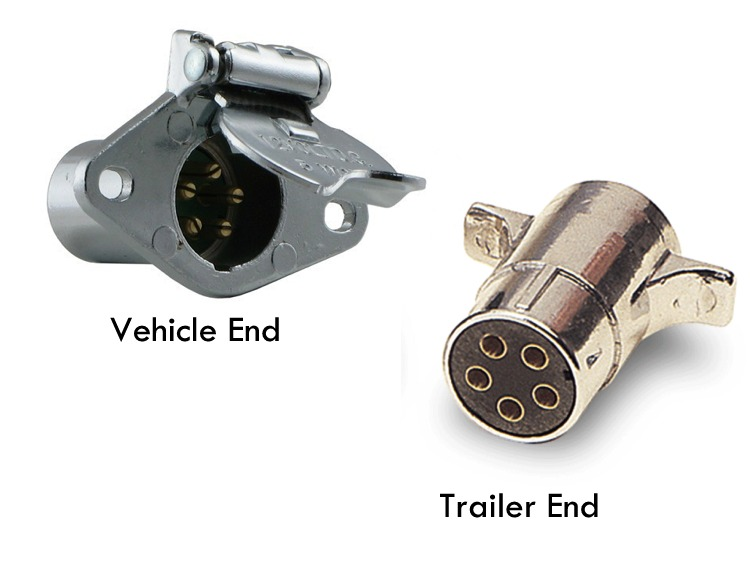 5 way round trailer connector choosing the right connectors for your trailer wiring 5 way flat trailer plug wiring diagram at soozxer.org