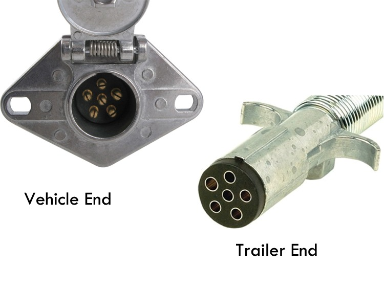 Choosing the right connectors for your trailer wiring on