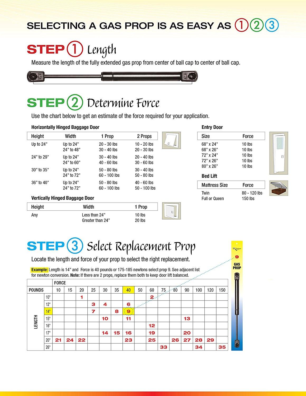 Load Capacity 40 lb Quantity 2 RV Designer G16 17 Gas Prop