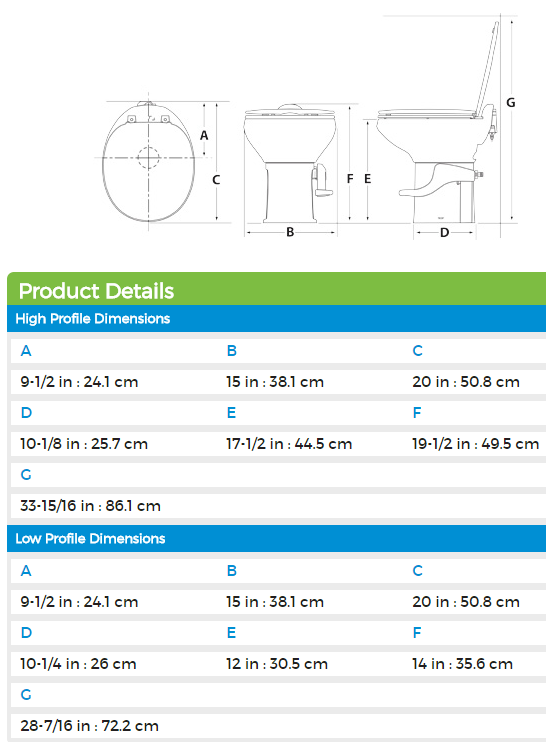 Thetford 42062 Aqua Magic Style Ii Low Profile China Rv Toilet. Additional Product Information. Ford. 42072 Thetford Toilet Diagram At Guidetoessay.com