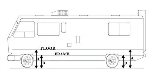 conv_bigfootmeasure bigfoot wc 8a1 ez wireless leveling system class a gas motorhome bigfoot leveling system wiring diagram at honlapkeszites.co