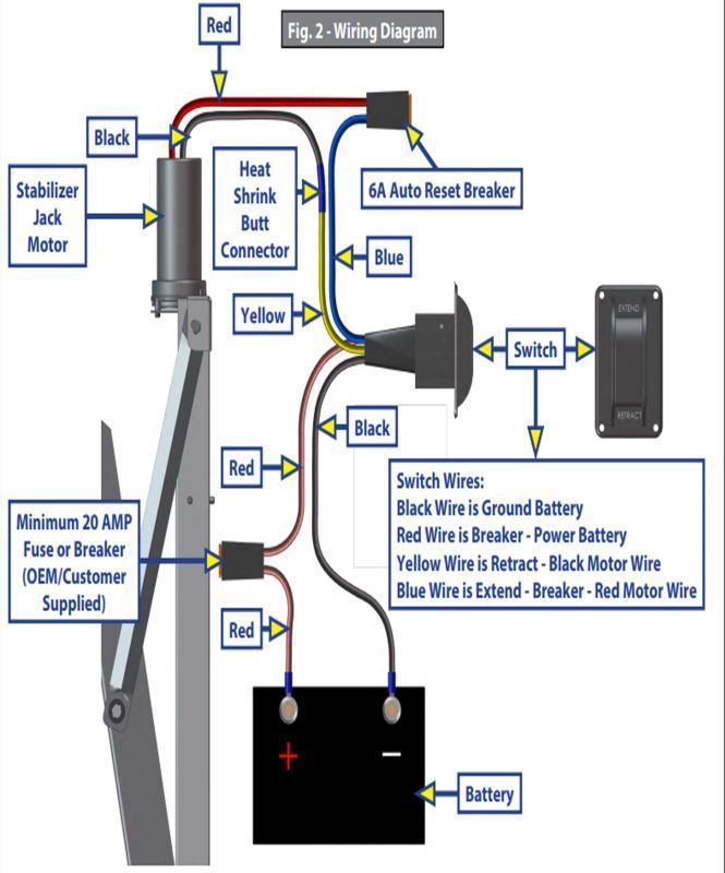 Rv Electric Jack Wiring | Wiring Diagram | Article Review on ultra fast, ultra bar, ultra fit, ultra cat, ultra suavitel, ultra max,