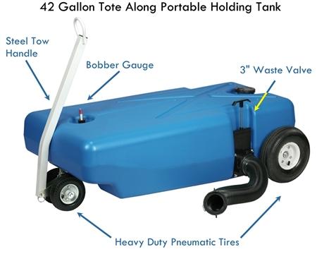 42 Gallon Tote Along Portable Holding Tank